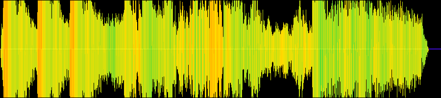 Rhythmical Vibrations